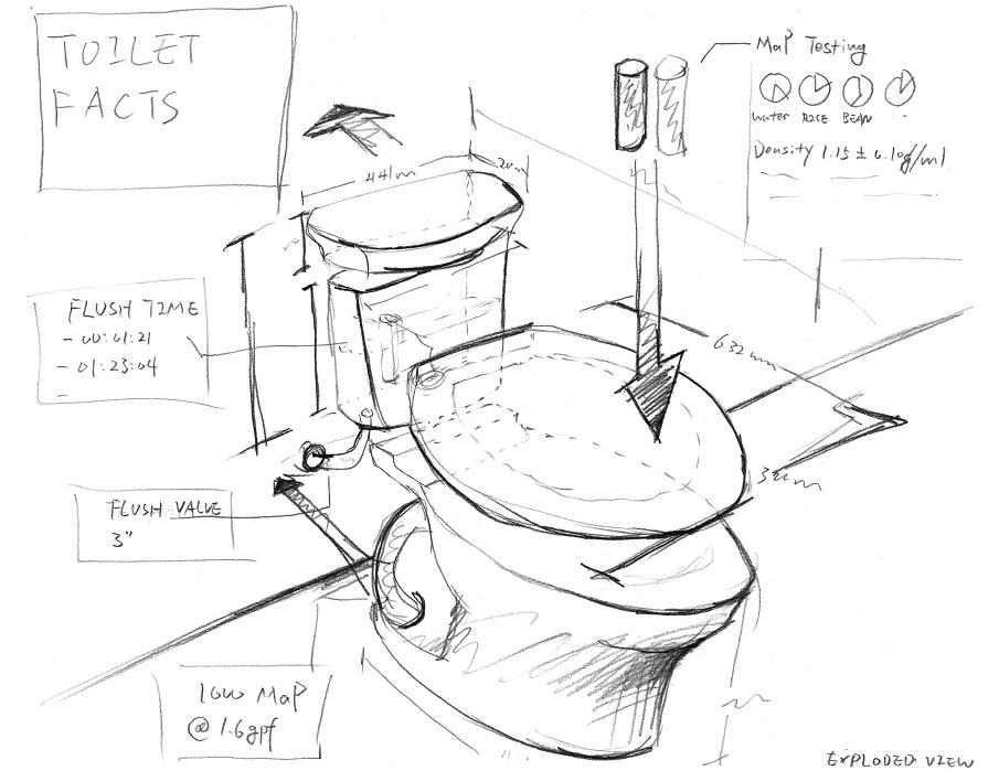 Toilet Facts - QiYuan/MDP